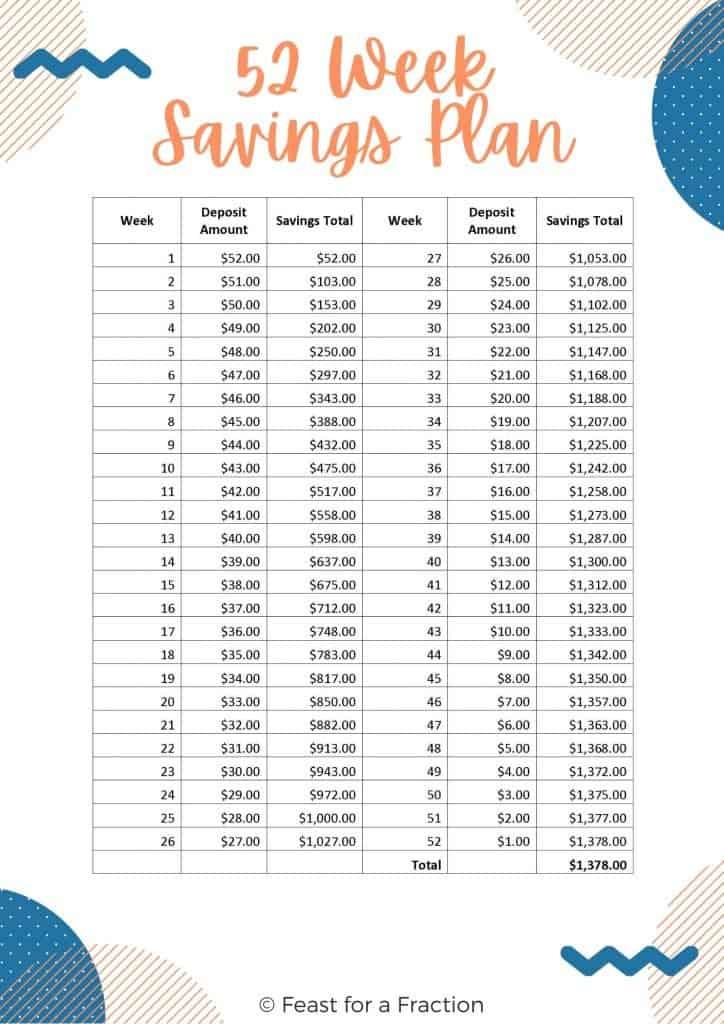 52 week savings plan PDF document